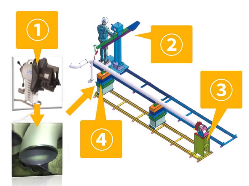 配管加工・溶接のロボット化